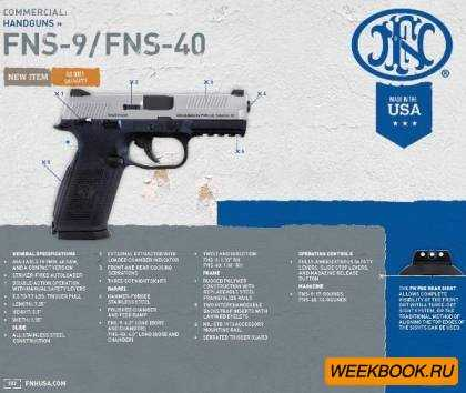 FNH Commercial Catalog 2012